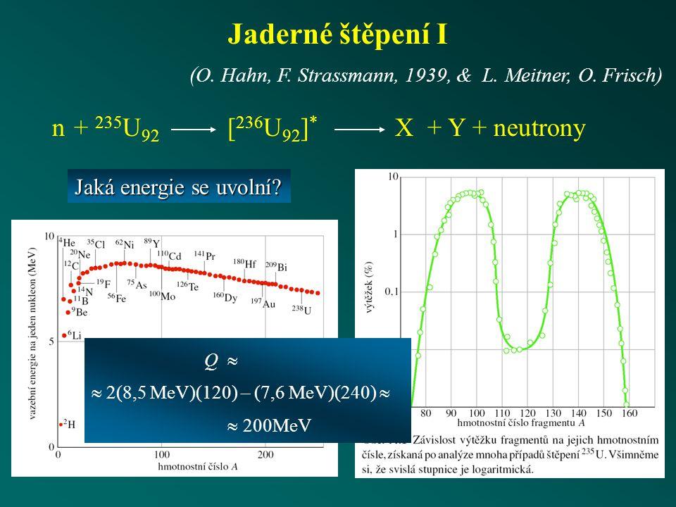 Jaderné štěpení I n + 235U92 [236U92]* X + Y + neutrony